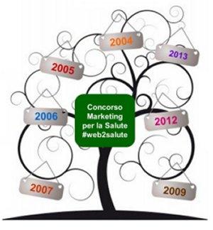 albero_concorso