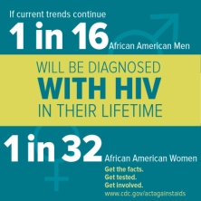 http://www.cdc.gov/hiv/images/web/aa_hiv_lifetime_infection_05.jpg