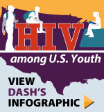 http://www.cdc.gov/hiv/library/infoImages/hivyouthinfographic.html