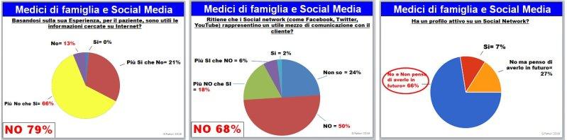 mmg-e-social-media1