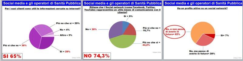 op-sanita-pubblica-e-social-media